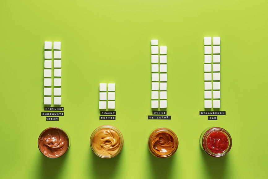 Sugar content in different sweet creams: hazelnut chocolate cream, peanut butter, dulce de leche and strawberry jam
