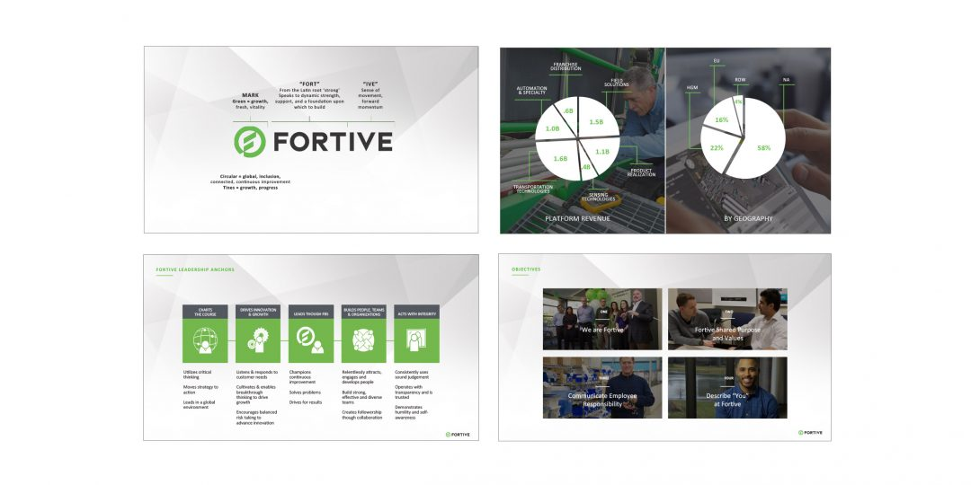 http://vignetteagency.com/wp-content/uploads/2017/07/New-Employee-Orientation-deck-Fortive-1080x540.jpg